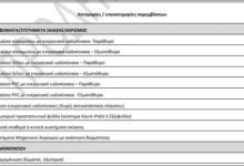 """Photo of Πέθανε ο ηθοποιός """"Γιώργος Μαραμένος"""""""