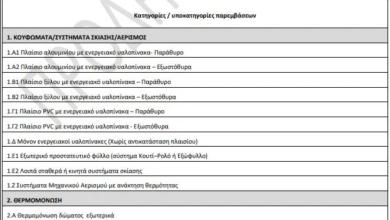 Photo of ΠΕΝΘΟΣ. Νεκρός στα 54 του ο Τάσος Παπανικόλας